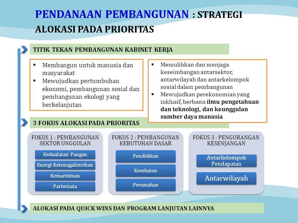  Membangun untuk manusia dan masyarakat  Mewujudkan pertumbuhan ekonomi, pembangunan sosial dan pembangunan ekologi yang berkelanjutan TITIK TEKAN P
