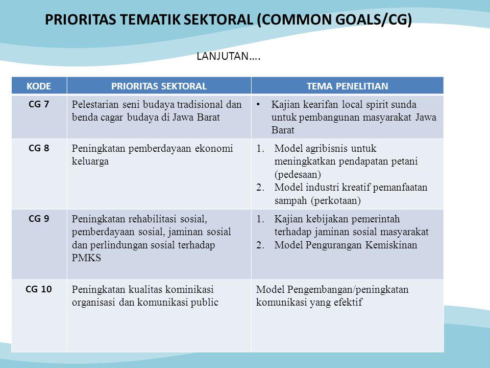KODEPRIORITAS SEKTORALTEMA PENELITIAN CG 7 Pelestarian seni budaya tradisional dan benda cagar budaya di Jawa Barat Kajian kearifan local spirit sunda