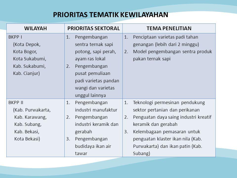 WILAYAHPRIORITAS SEKTORALTEMA PENELITIAN BKPP I (Kota Depok, Kota Bogor, Kota Sukabumi, Kab.