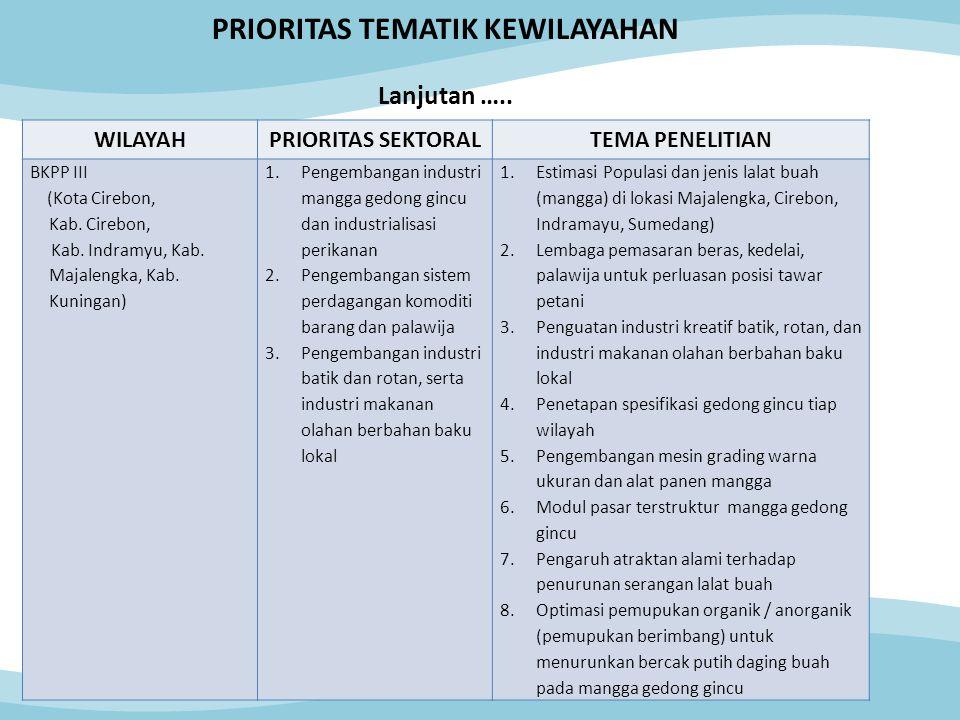 WILAYAHPRIORITAS SEKTORALTEMA PENELITIAN BKPP III (Kota Cirebon, Kab. Cirebon, Kab. Indramyu, Kab. Majalengka, Kab. Kuningan) 1.Pengembangan industri