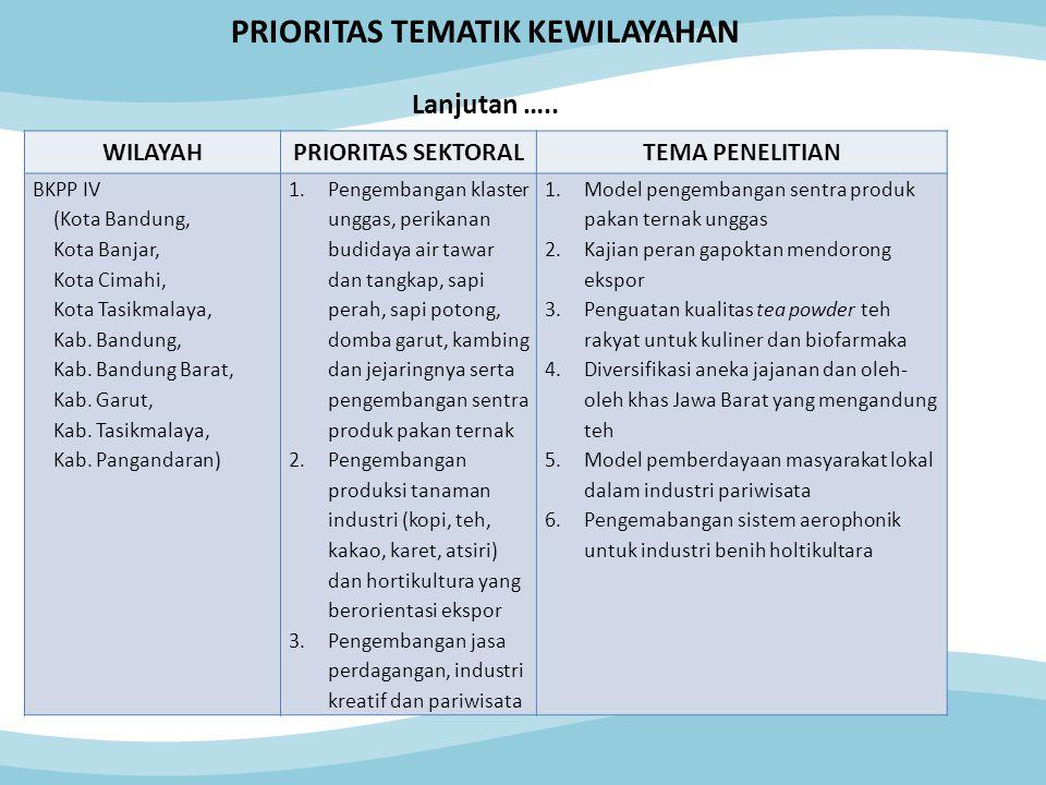WILAYAHPRIORITAS SEKTORALTEMA PENELITIAN BKPP IV (Kota Bandung, Kota Banjar, Kota Cimahi, Kota Tasikmalaya, Kab. Bandung, Kab. Bandung Barat, Kab. Gar