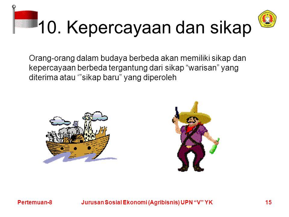 15Pertemuan-8Jurusan Sosial Ekonomi (Agribisnis) UPN V YK 10.