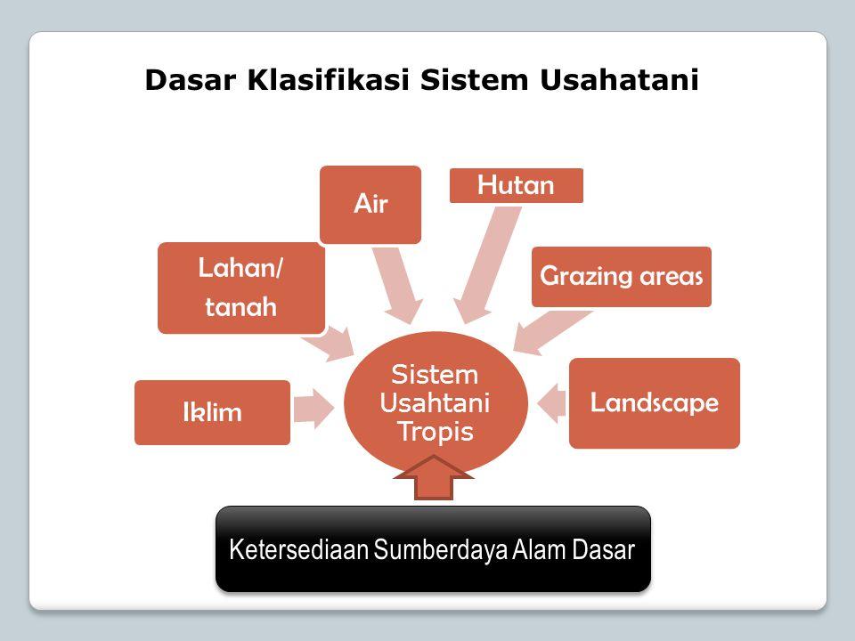 Sistem Usahtani Tropis Iklim Lahan/ tanah Air Hutan Grazing areas Landscape Ketersediaan Sumberdaya Alam Dasar Dasar Klasifikasi Sistem Usahatani