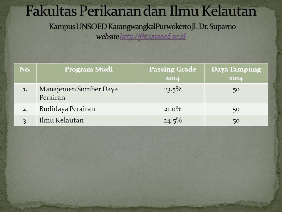 No.Program StudiPassing Grade 2014 Daya Tampung 2014 1.Manajemen Sumber Daya Perairan 23.5%50 2.Budidaya Perairan21.0%50 3.Ilmu Kelautan24.5%50