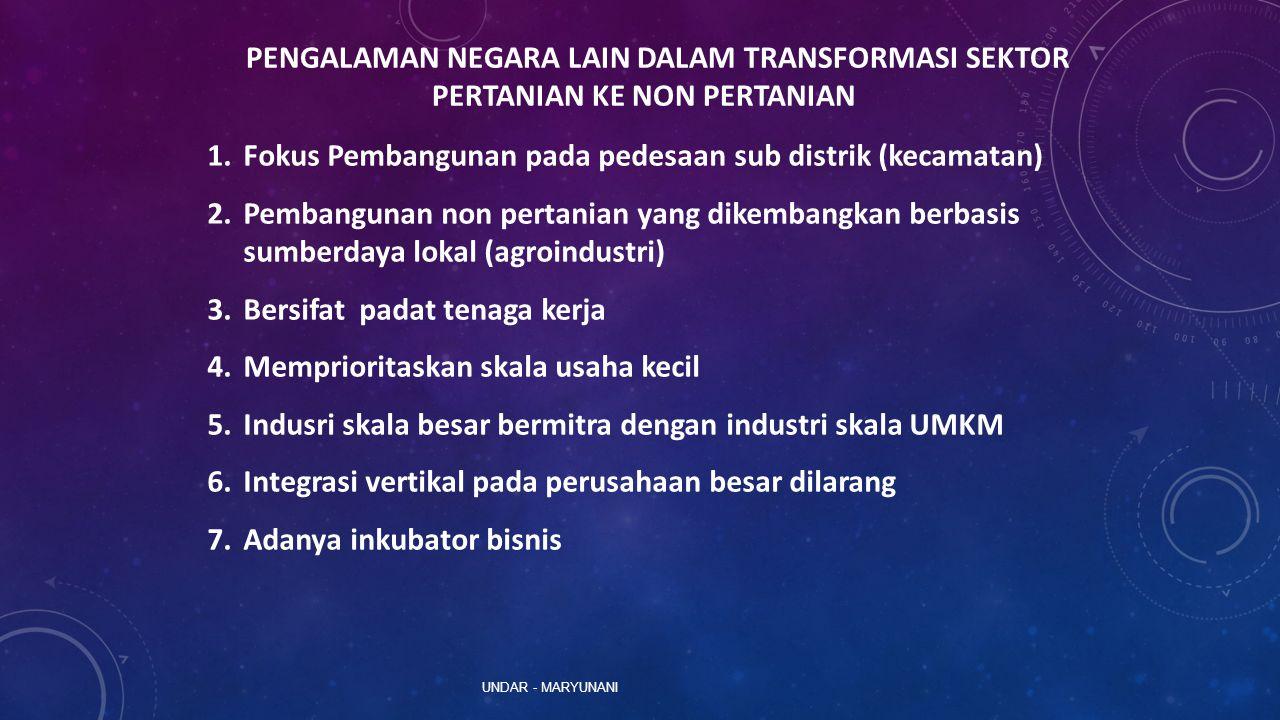 UNDAR - MARYUNANI PENGALAMAN NEGARA LAIN DALAM TRANSFORMASI SEKTOR PERTANIAN KE NON PERTANIAN 1.Fokus Pembangunan pada pedesaan sub distrik (kecamatan