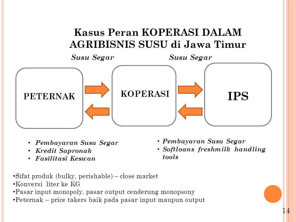 PETERNAK KOPERASI IPS Susu Segar Pembayaran Susu Segar Softloans freshmilk handling tools Pembayaran Susu Segar Kredit Sapronak Fasilitasi Keswan Sifa