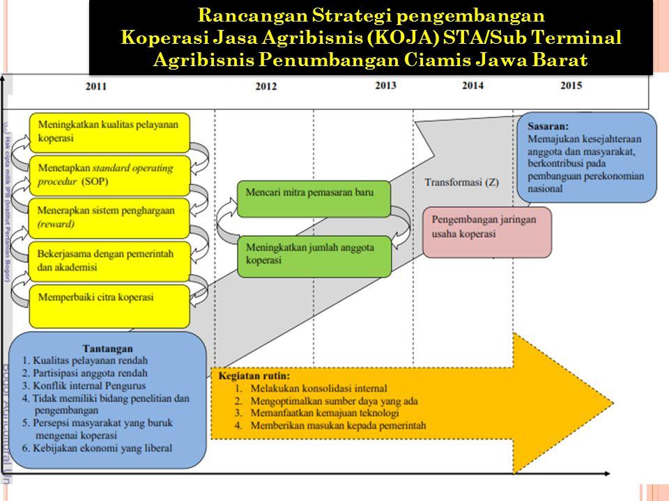 Rancangan Strategi pengembangan Koperasi Jasa Agribisnis (KOJA) STA/Sub Terminal Agribisnis Penumbangan Ciamis Jawa Barat Rancangan Strategi pengemban