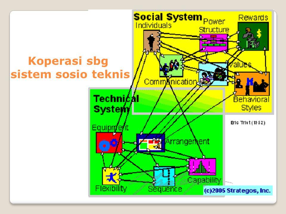 Koperasi sbg sistem sosio teknis sistem sosio teknis pada substansinya  sistem terbuka pada lingkungannya, sistem dasar target pada tugasnya dan sistem ekonomi pada penggunaan sumber-sumber.