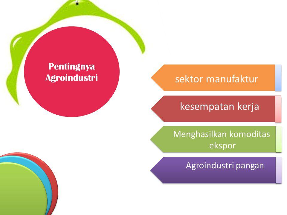 Pentingnya Agroindustri sektor manufaktur kesempatan kerja Menghasilkan komoditas ekspor Agroindustri pangan