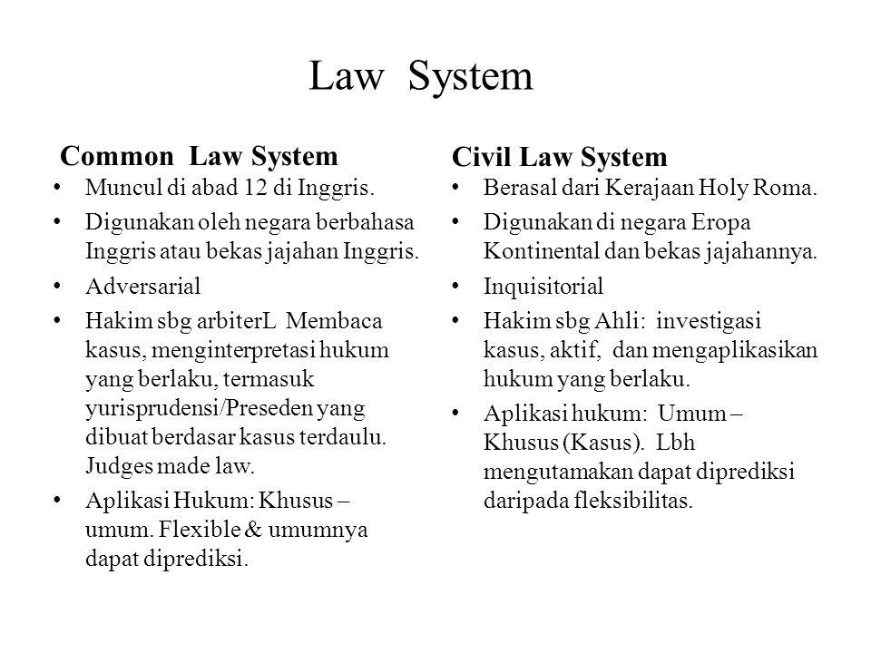 Law System Common Law System Muncul di abad 12 di Inggris. Digunakan oleh negara berbahasa Inggris atau bekas jajahan Inggris. Adversarial Hakim sbg a