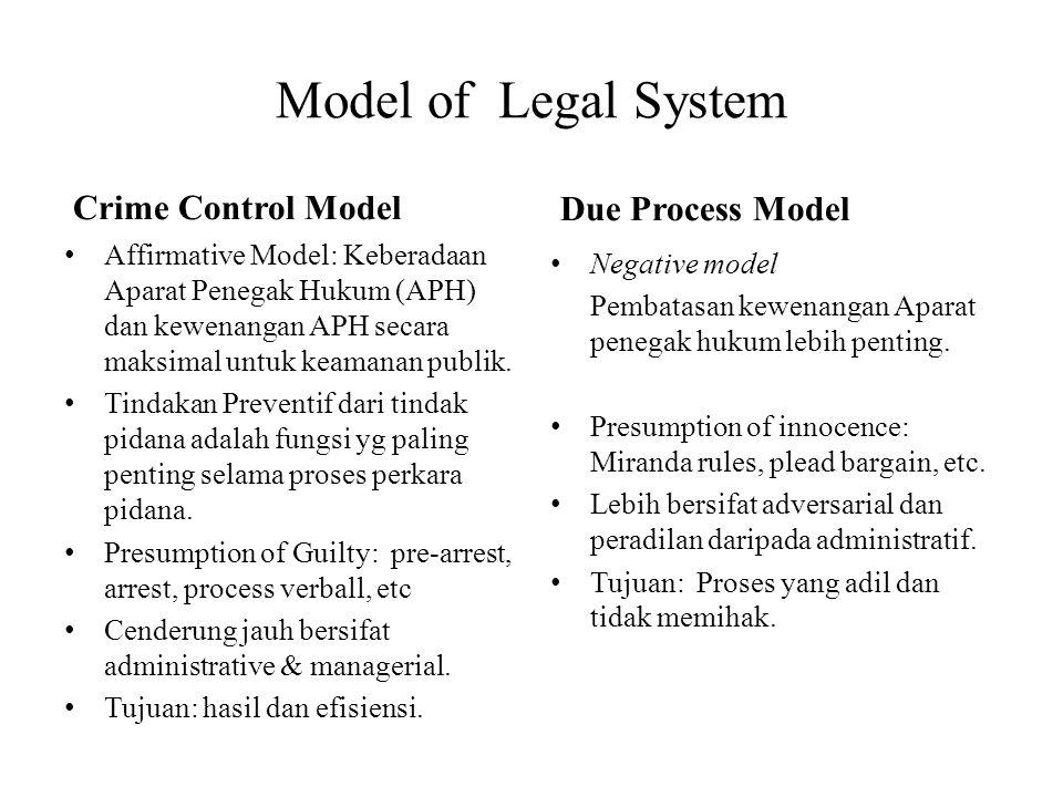 Model of Legal System Crime Control Model Affirmative Model: Keberadaan Aparat Penegak Hukum (APH) dan kewenangan APH secara maksimal untuk keamanan publik.