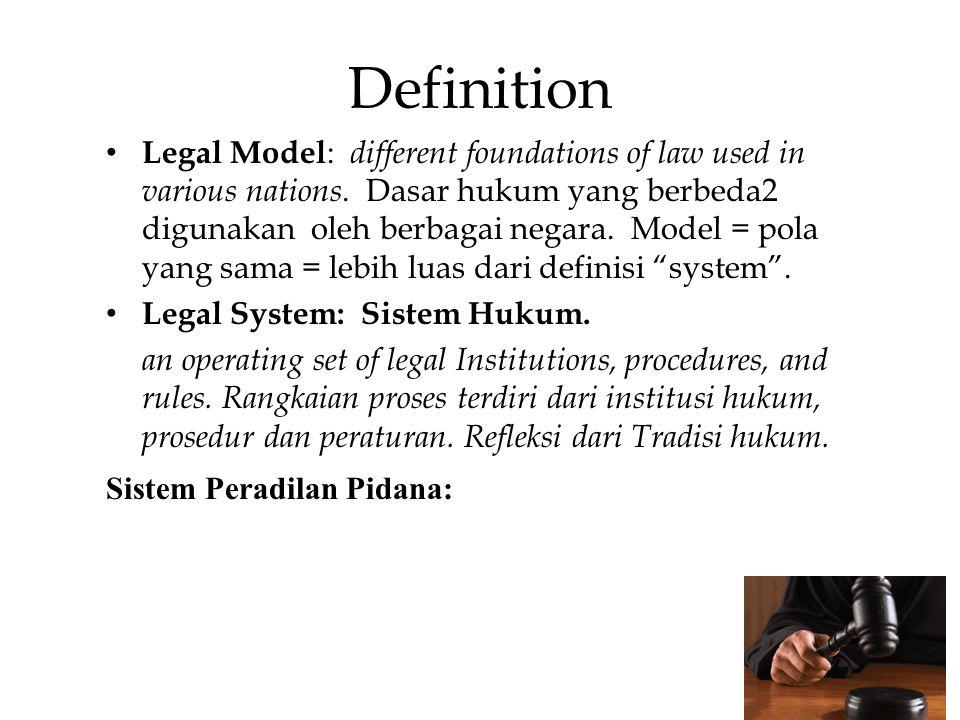 Definition Legal Model : different foundations of law used in various nations. Dasar hukum yang berbeda2 digunakan oleh berbagai negara. Model = pola