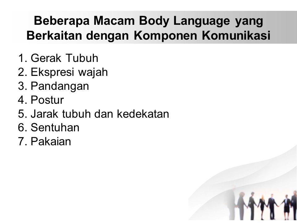 Beberapa Macam Body Language yang Berkaitan dengan Komponen Komunikasi 1. Gerak Tubuh 2. Ekspresi wajah 3. Pandangan 4. Postur 5. Jarak tubuh dan kede