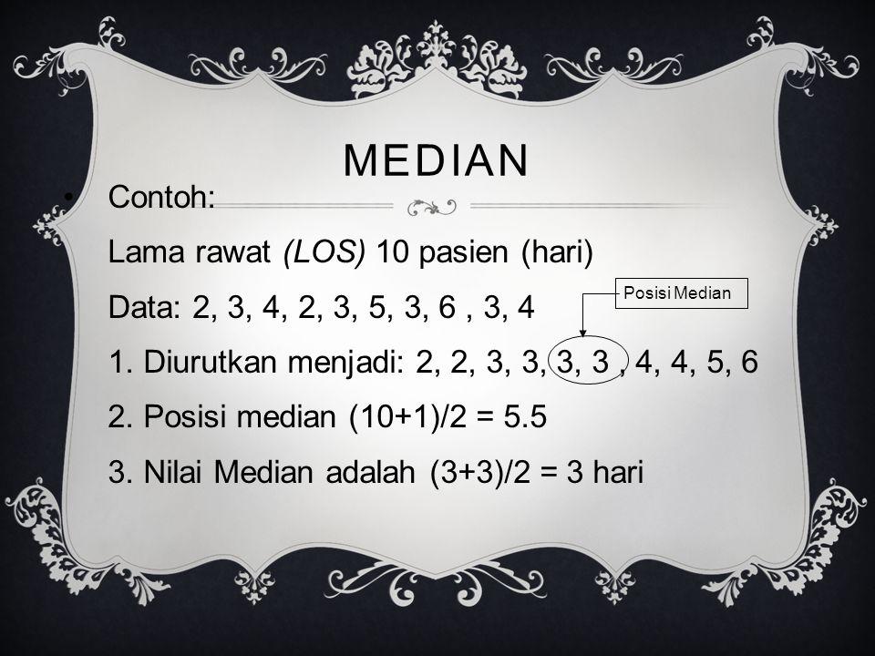 MEDIAN Contoh: Lama rawat (LOS) 10 pasien (hari) Data: 2, 3, 4, 2, 3, 5, 3, 6, 3, 4 1.