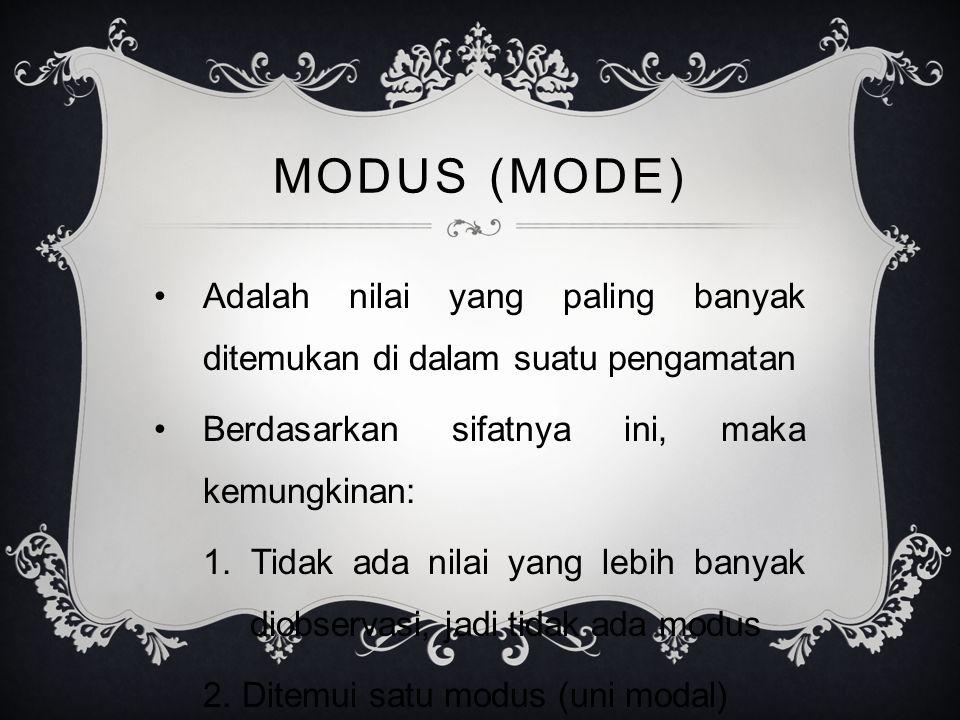 MODUS (MODE) Adalah nilai yang paling banyak ditemukan di dalam suatu pengamatan Berdasarkan sifatnya ini, maka kemungkinan: 1.