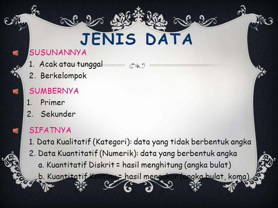 JENIS DATA SUSUNANNYA 1.Acak atau tunggal 2. Berkelompok SUMBERNYA 1.Primer 2.Sekunder SIFATNYA 1.