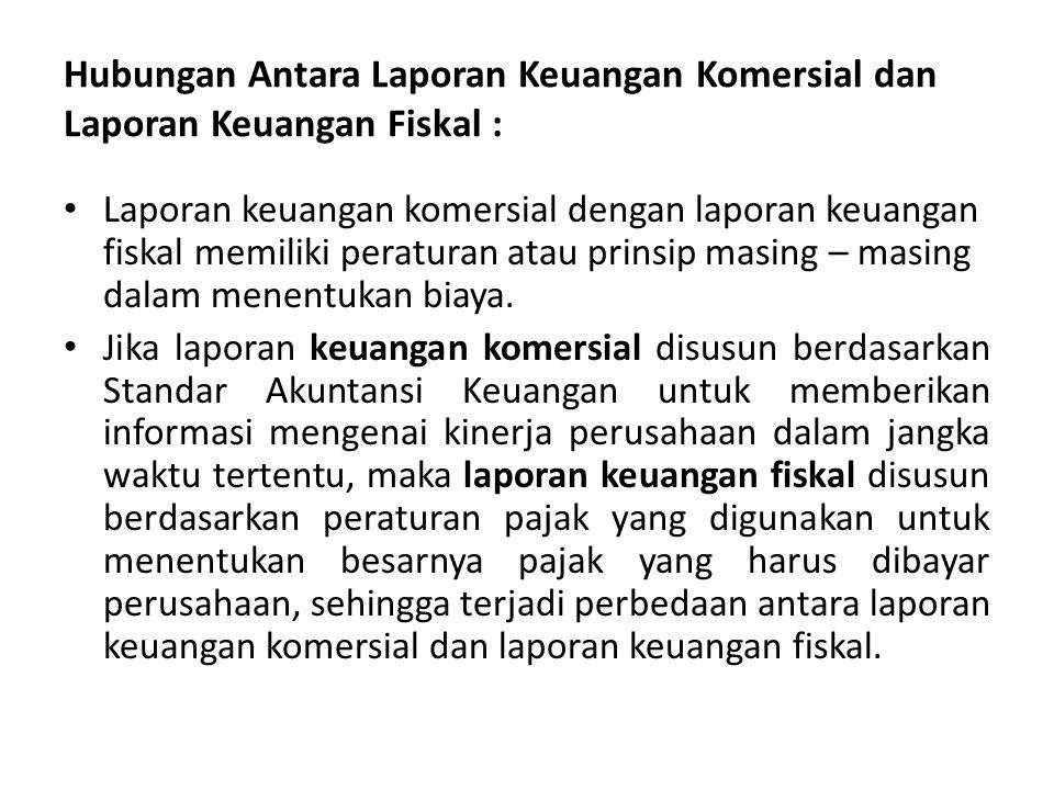 b) Konsep Nilai Persediaan Dalam UU PPh Indonesia, persediaan dan pemakaian persediaan untuk menghitung harga pokok dinilai berdasarkan harga perolehan (cost) yang dilakukan dengan metode rata-rata (average) atau dengan metode mendahulukan persediaan yang diperoleh pertama yang dikenal dengan first in first out (FIFO).