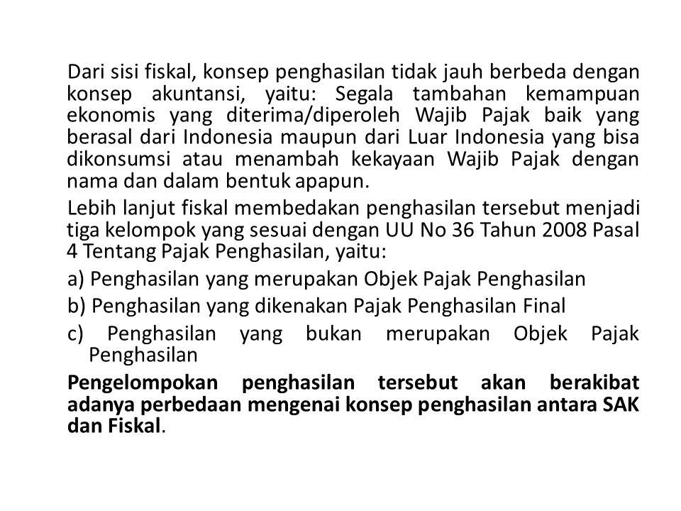 20102011% Kenaikan (Penurunan) Penjualan Bersih980.000.000700.000.00040 Harga Pokok Penj.560.000.000420.000.00033,3 Laba Kotor Penj.420.000.000280.000.00020 By.