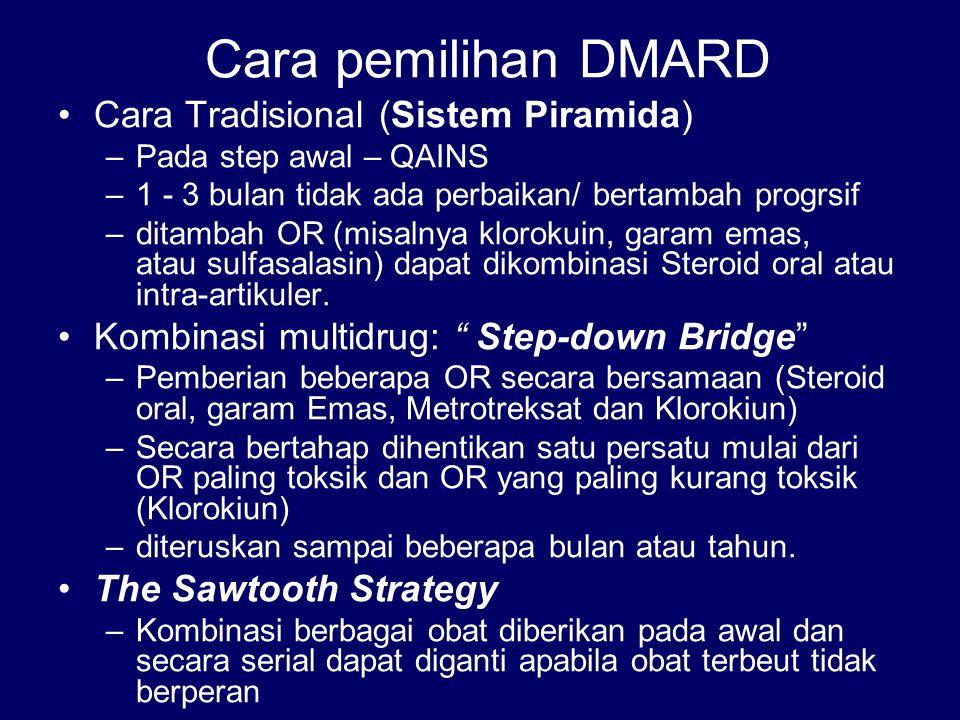 Cara pemilihan DMARD Cara Tradisional (Sistem Piramida) –Pada step awal – QAINS –1 - 3 bulan tidak ada perbaikan/ bertambah progrsif –ditambah OR (mis
