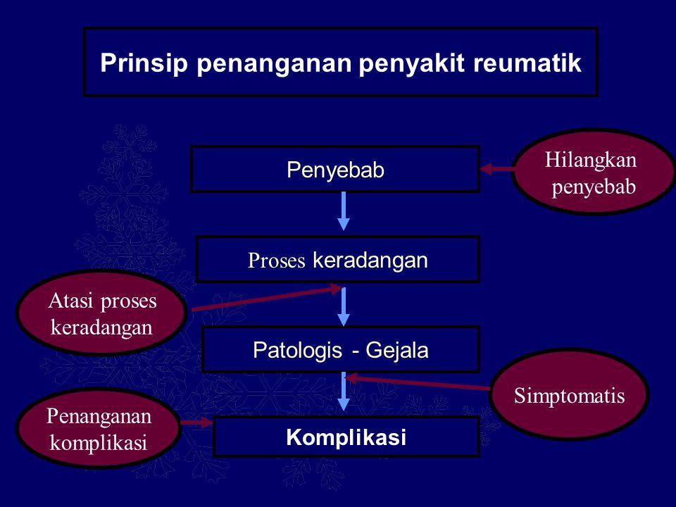 Prinsip penanganan penyakit reumatik Penyebab Proses keradangan Patologis - Gejala Komplikasi Hilangkan penyebab Atasi proses keradangan Simptomatis P