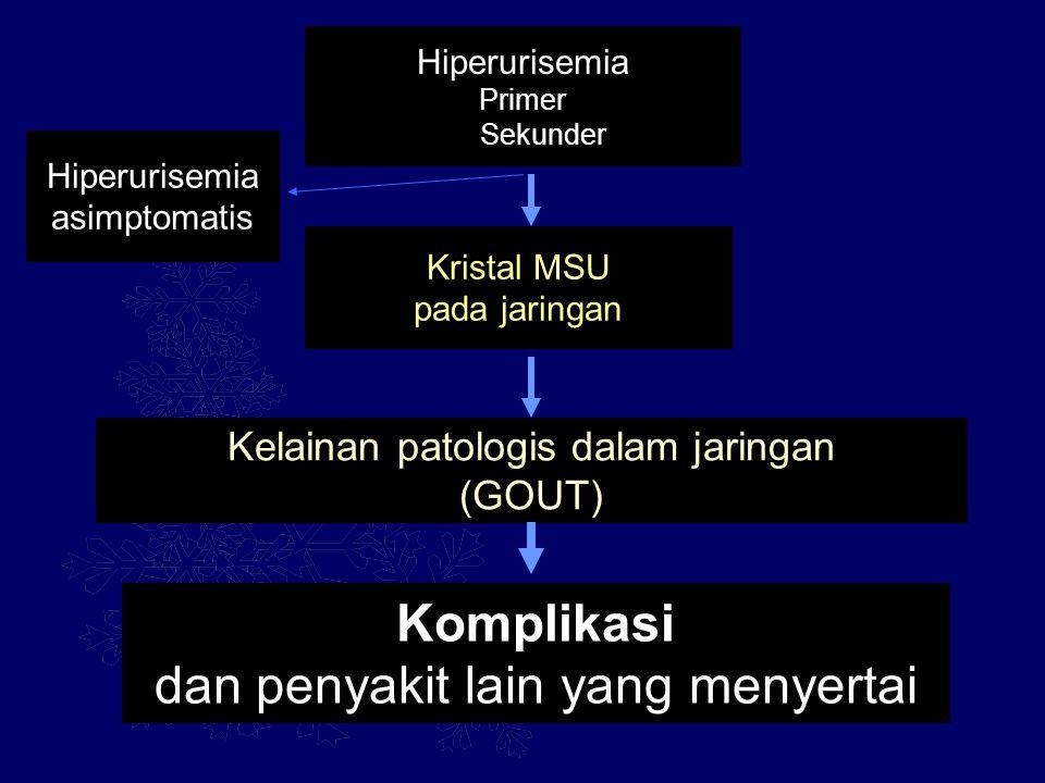 Hiperurisemia Primer Sekunder Kristal MSU pada jaringan Kelainan patologis dalam jaringan (GOUT) Komplikasi dan penyakit lain yang menyertai Hiperuris