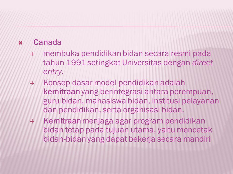  Bidan di Indonesia diharapkan untuk dapat selalu memperbaharui ilmunya berdasarkan hasil penelitian tentang kesejahteraan ibu dan anak