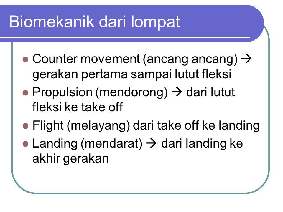 Biomekanik dari lompat Counter movement (ancang ancang)  gerakan pertama sampai lutut fleksi Propulsion (mendorong)  dari lutut fleksi ke take off F