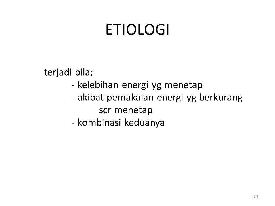 ETIOLOGI terjadi bila; - kelebihan energi yg menetap - akibat pemakaian energi yg berkurang scr menetap - kombinasi keduanya 14