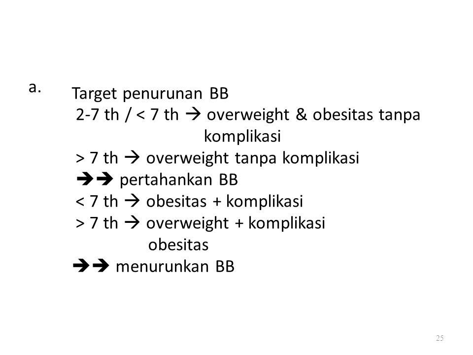 a. Target penurunan BB 2-7 th / < 7 th  overweight & obesitas tanpa komplikasi > 7 th  overweight tanpa komplikasi  pertahankan BB < 7 th  obesit