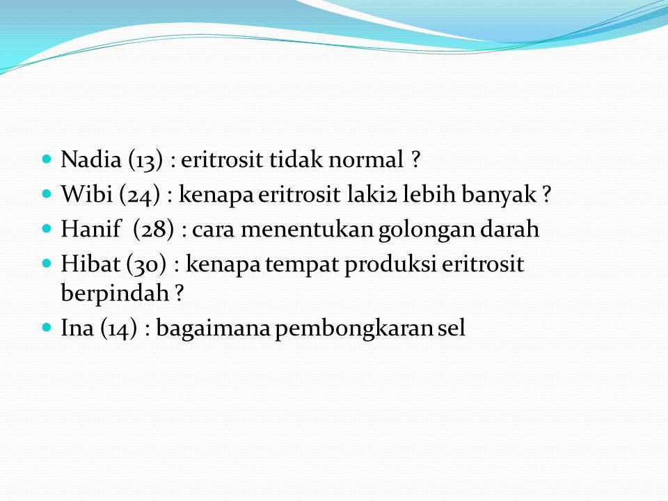 Nadia (13) : eritrosit tidak normal ? Wibi (24) : kenapa eritrosit laki2 lebih banyak ? Hanif (28) : cara menentukan golongan darah Hibat (30) : kenap