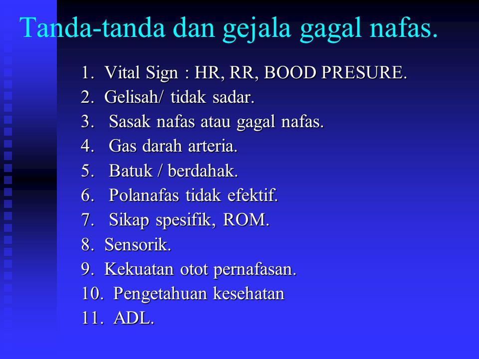 Tanda-tanda dan gejala gagal nafas. 1. Vital Sign : HR, RR, BOOD PRESURE. 2. Gelisah/ tidak sadar. 3. Sasak nafas atau gagal nafas. 4. Gas darah arter