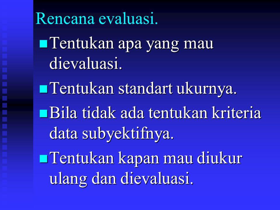 Rencana evaluasi. Tentukan apa yang mau dievaluasi. Tentukan apa yang mau dievaluasi. Tentukan standart ukurnya. Tentukan standart ukurnya. Bila tidak