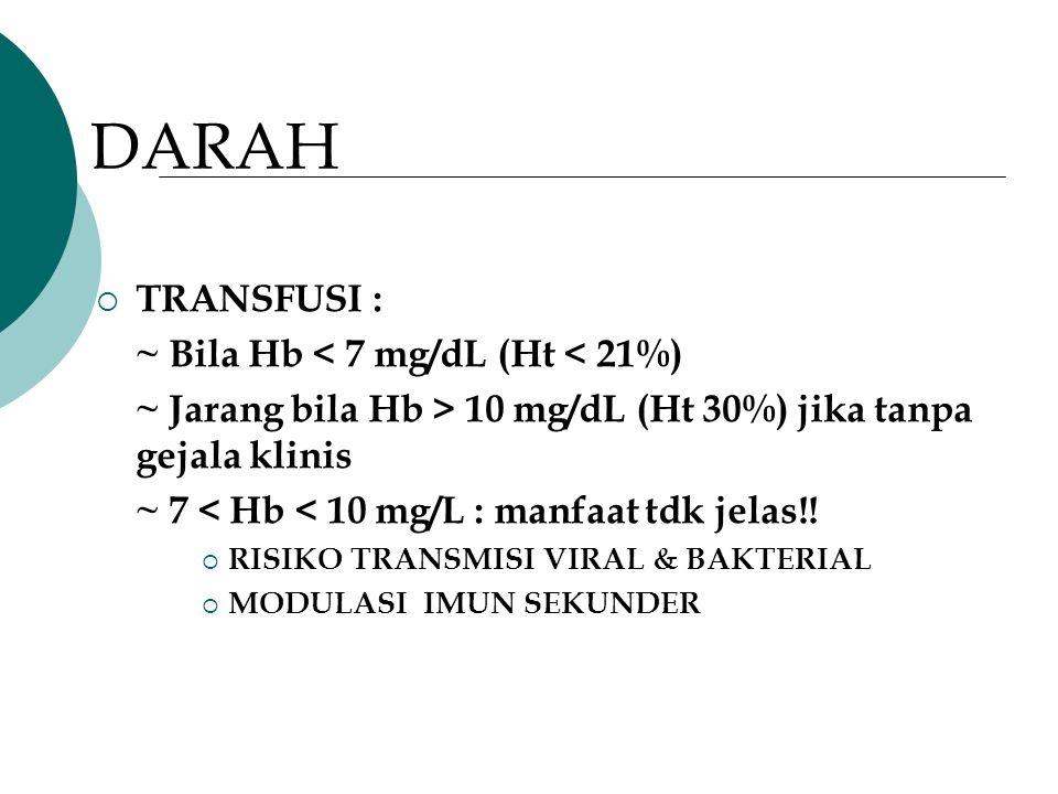 4. Relatif masih banyak diberikan darah lengkap, seharusnya dpt digantikan dgn transfusi eritrosit + NS/RL 5. FFP / Albumin diberikan sbg bahan makana