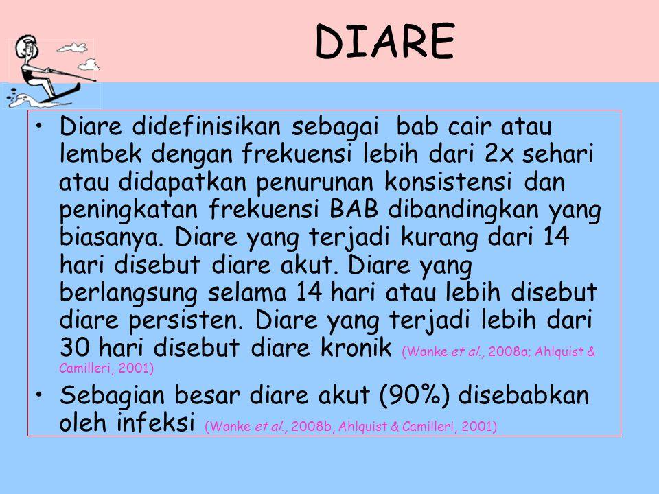 DIARE Diare didefinisikan sebagai bab cair atau lembek dengan frekuensi lebih dari 2x sehari atau didapatkan penurunan konsistensi dan peningkatan fre