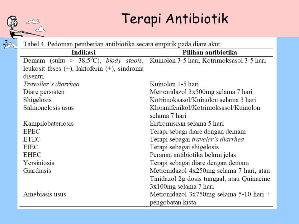 Terapi Antibiotik