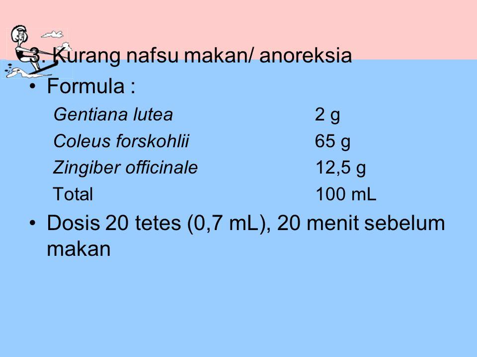3. Kurang nafsu makan/ anoreksia Formula : Gentiana lutea2 g Coleus forskohlii65 g Zingiber officinale12,5 g Total 100 mL Dosis 20 tetes (0,7 mL), 20