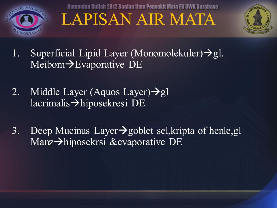 LAPISAN AIR MATA 1.Superficial Lipid Layer (Monomolekuler)  gl. Meibom  Evaporative DE 2.Middle Layer (Aquos Layer)  gl lacrimalis  hiposekresi DE