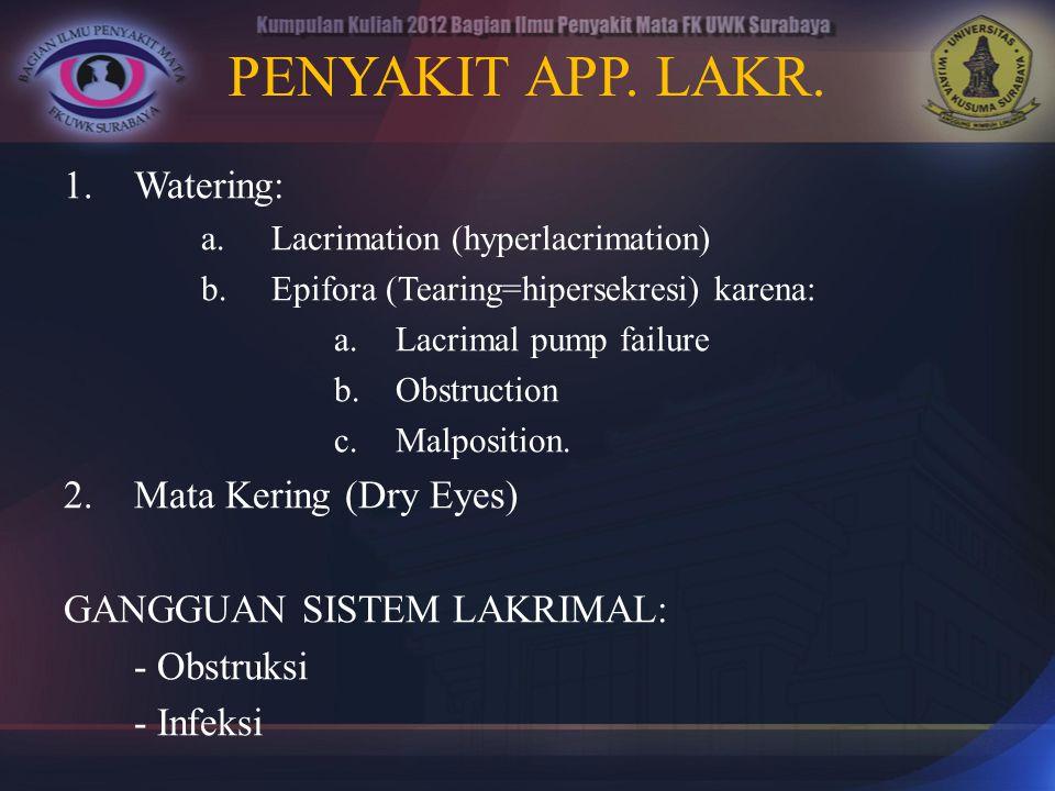 PENYULIT : Terbuntunya ductus lakrimalis  aqueus layer berkurang.