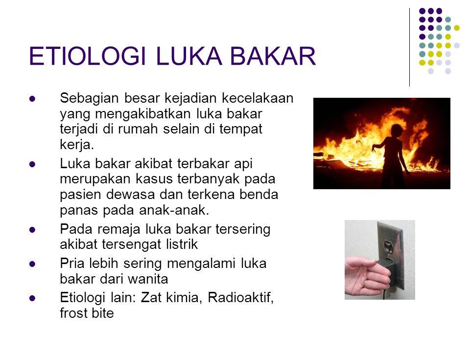 PATOFISIOLOGI CEDERA LUKA BAKAR Cedera luka bakar umumnya terjadi akibat penghantaran energi panas dari sumber panas ke tubuh manusia.