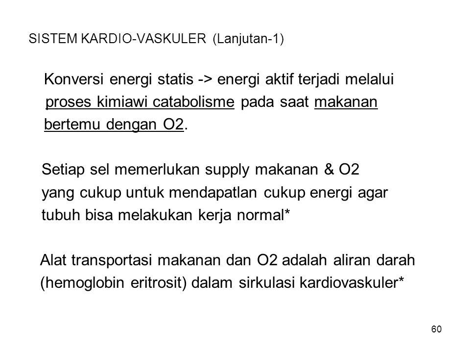60 SISTEM KARDIO-VASKULER (Lanjutan-1) Konversi energi statis -> energi aktif terjadi melalui proses kimiawi catabolisme pada saat makanan bertemu dengan O2.