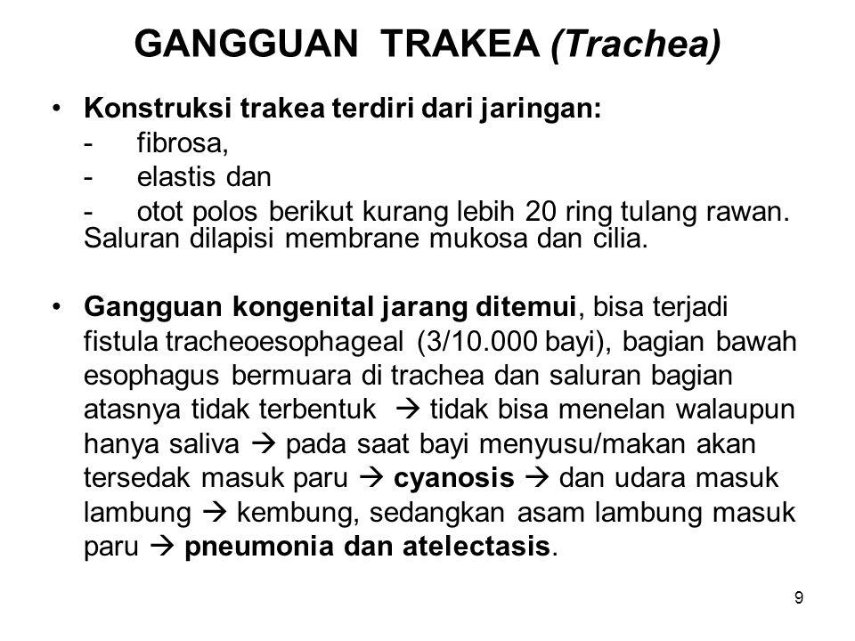 9 GANGGUAN TRAKEA (Trachea) Konstruksi trakea terdiri dari jaringan: - fibrosa, -elastis dan -otot polos berikut kurang lebih 20 ring tulang rawan.