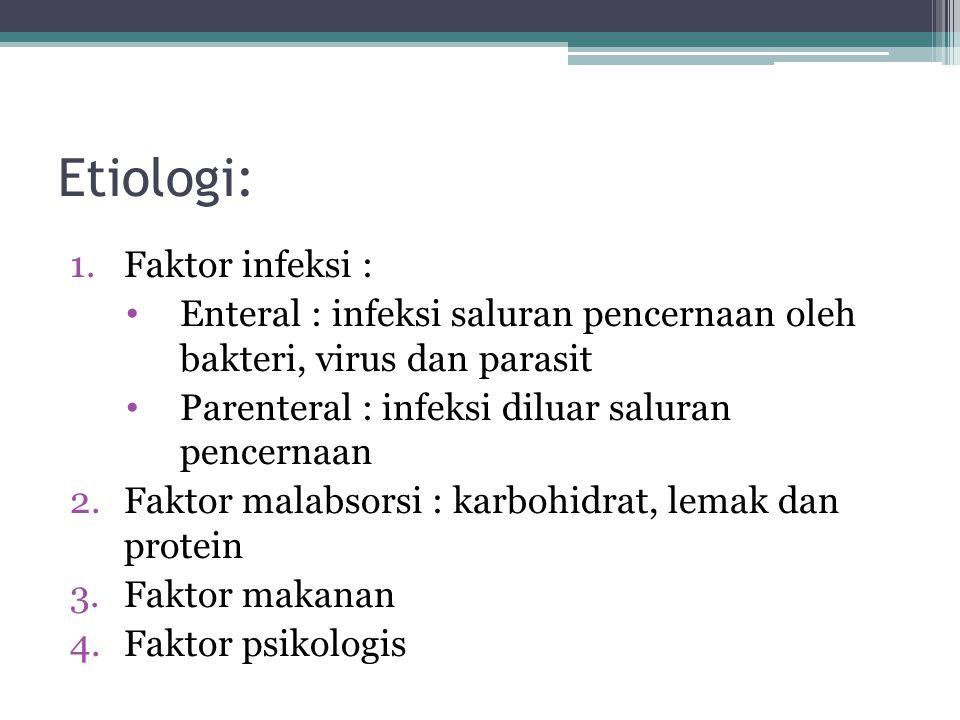 Etiologi: 1.Faktor infeksi : Enteral : infeksi saluran pencernaan oleh bakteri, virus dan parasit Parenteral : infeksi diluar saluran pencernaan 2.Fak