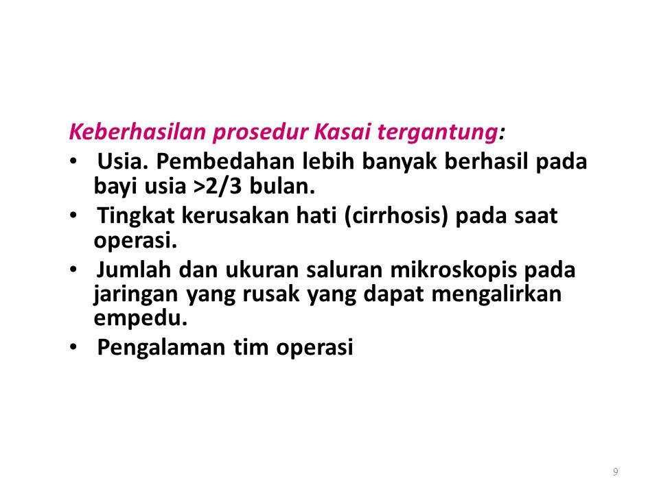 Keberhasilan prosedur Kasai tergantung: Usia.