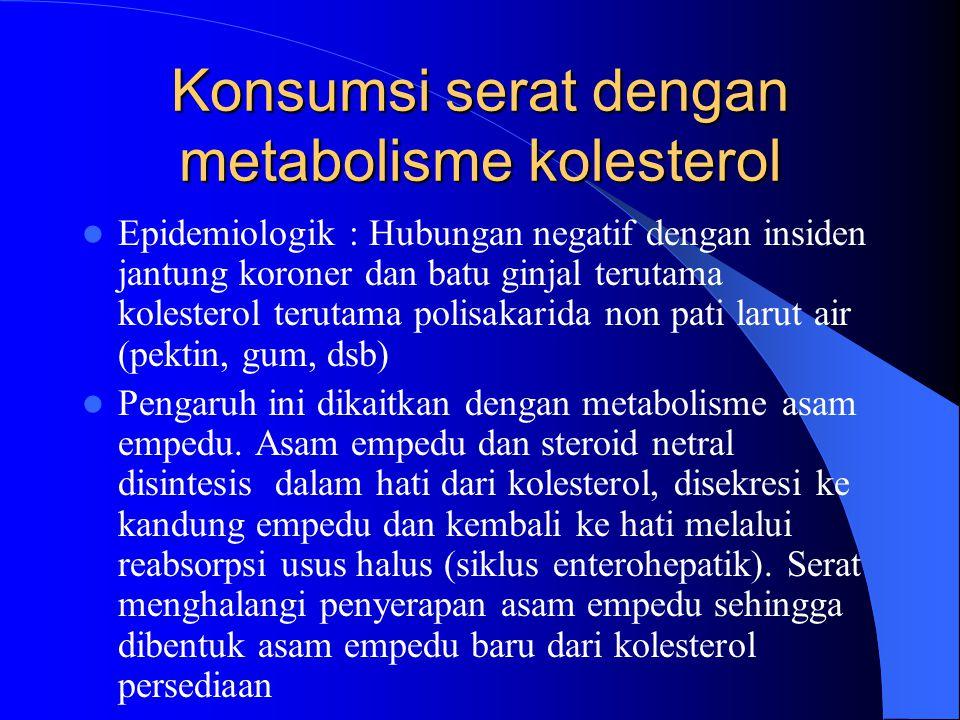 Konsumsi serat dengan metabolisme kolesterol Epidemiologik : Hubungan negatif dengan insiden jantung koroner dan batu ginjal terutama kolesterol terutama polisakarida non pati larut air (pektin, gum, dsb) Pengaruh ini dikaitkan dengan metabolisme asam empedu.