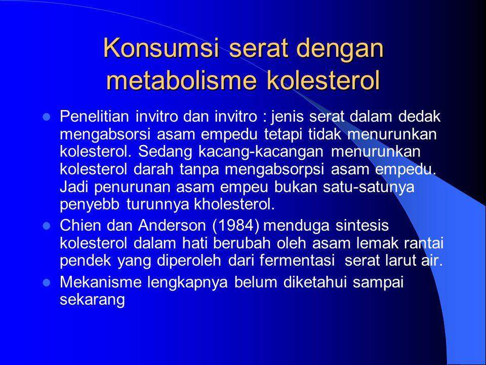 Konsumsi serat dengan metabolisme kolesterol Penelitian invitro dan invitro : jenis serat dalam dedak mengabsorsi asam empedu tetapi tidak menurunkan kolesterol.