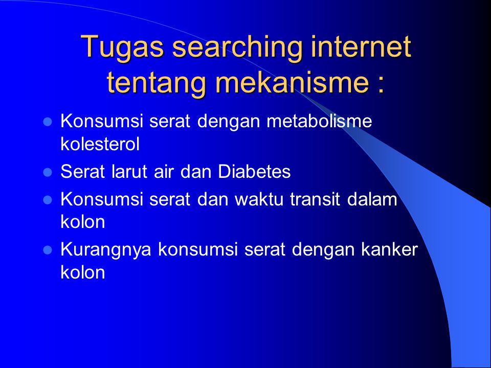 Tugas searching internet tentang mekanisme : Konsumsi serat dengan metabolisme kolesterol Serat larut air dan Diabetes Konsumsi serat dan waktu transit dalam kolon Kurangnya konsumsi serat dengan kanker kolon