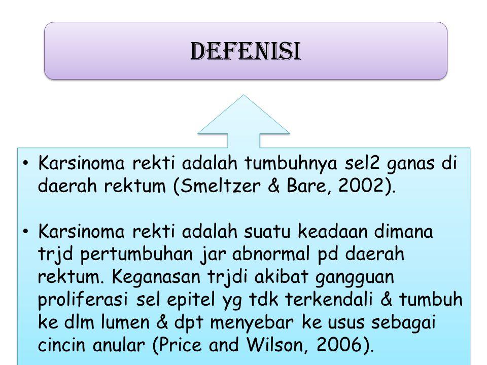 DEFENISI Karsinoma rekti adalah tumbuhnya sel2 ganas di daerah rektum (Smeltzer & Bare, 2002). Karsinoma rekti adalah suatu keadaan dimana trjd pertum