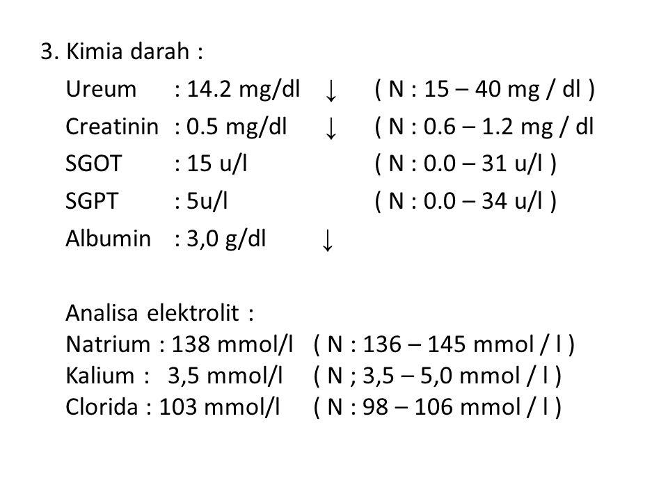 3. Kimia darah : Ureum: 14.2 mg/dl ↓ ( N : 15 – 40 mg / dl ) Creatinin: 0.5 mg/dl ↓ ( N : 0.6 – 1.2 mg / dl SGOT : 15 u/l( N : 0.0 – 31 u/l ) SGPT: 5u