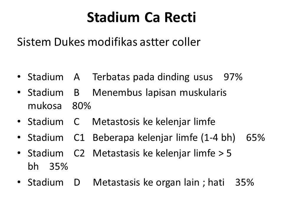 Stadium Ca Recti Sistem Dukes modifikas astter coller Stadium A Terbatas pada dinding usus 97% Stadium B Menembus lapisan muskularis mukosa 80% Stadiu