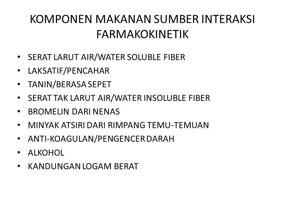 KOMPONEN MAKANAN SUMBER INTERAKSI FARMAKOKINETIK SERAT LARUT AIR/WATER SOLUBLE FIBER LAKSATIF/PENCAHAR TANIN/BERASA SEPET SERAT TAK LARUT AIR/WATER IN